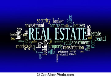 Real estate concept word cloud - Wordcloud related to...