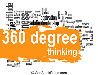360 Degree Thinking word cloud with orange banner
