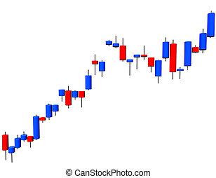 Candlestick Chart - 3d illustration looks a candlestick...