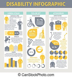 People With Disabilities Infographic Set - People with...