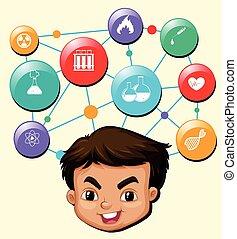 símbolos, niño, cabeza, el suyo, Ciencia