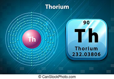 Symbol and electron diagram for Thorium illustration