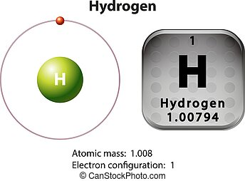 Symbol and electron diagram for Hydrogen illustration