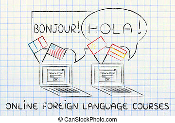 online foreign language courses: laptop with different flags...