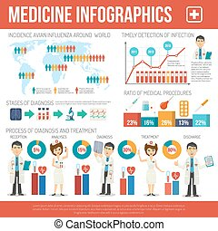 Medical Infographics Set - Medical infographics set with...