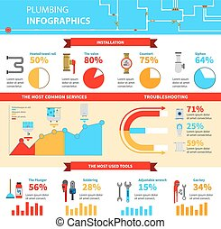 Plumbing Infographic Set - Plumbing infographic set with...