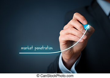 Market penetration increasing - Increase market penetration...