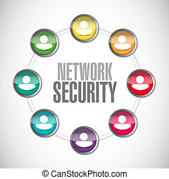 network security network sign concept illustration