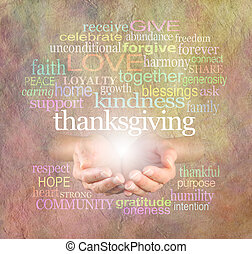 Thanksgiving Word Cloud - Female cupped hands with a white...