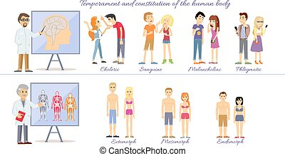 Set Temperament of People and Constitution Body - Set...