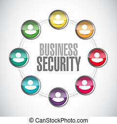 Business security network sign concept