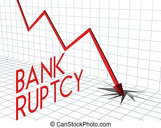 Bankruptcy chart crisis and down arrow
