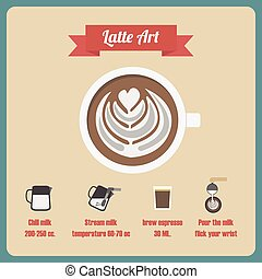 latte art - how to pouring latte art, method and step by...