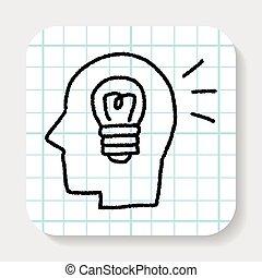 doodle brain idea