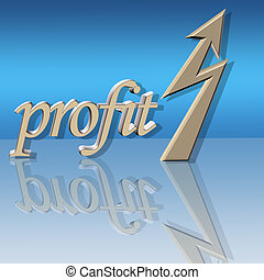 improved profit - 3D profit showing an upward trend with...