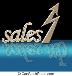 improved sales - 3D sales showing an upward trend with...