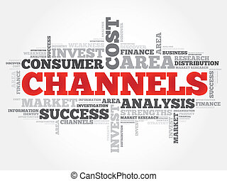 Channels word cloud, business concept