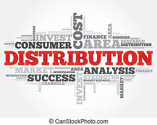 Distribution word cloud, business concept