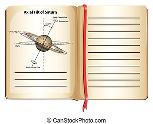 Book of axial tilt of Saturn illustration