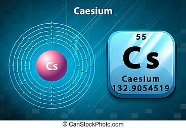 Symbol and electron diagram for Caesium illustration