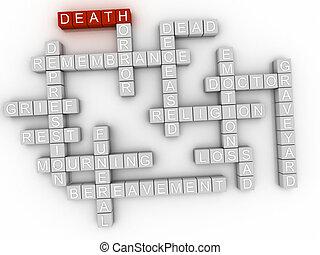 3d image Death word cloud concept