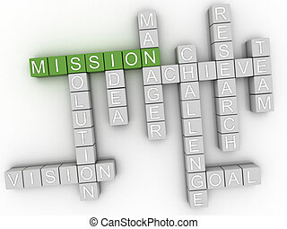 3d image Mission word cloud concept