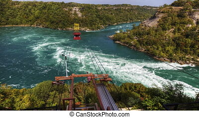 Timelapse of the Whirlpool Rapids in Niagara Falls