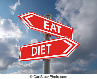two road signs - eat diet choice