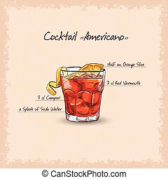 americano scetch - Cocktail americano scetch, classic...