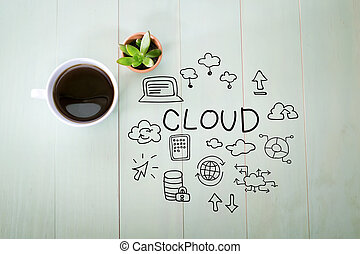 Cloud concept with a cup of coffee