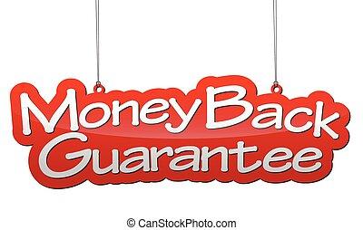 background money back guarantee