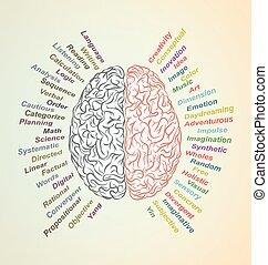 Brain left and right - Creative brain Idea. Vector concept....
