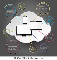 Computing and cloud technology - Modern electronical devices...