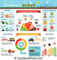 Agriculture Infographics Set