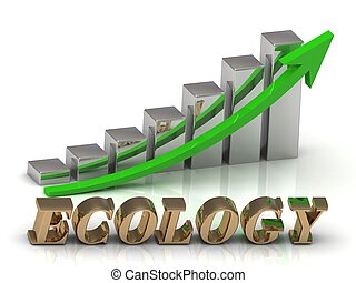 ECOLOGY- inscription of gold letters and Graphic growth and...