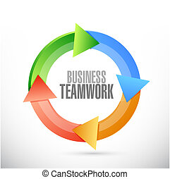 business teamwork cycle sign concept illustration design...