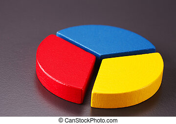 Pie Chart - close up of the colorful Pie Chart
