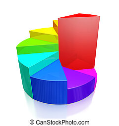 Colorful Business Growth Pie Chart