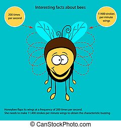 Bee infographics-3 - The information poster containing...
