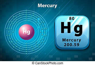 Symbol and electron diagram for Mercury illustration