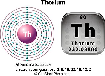 Symbol and electron diagram for Thorium illustration