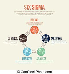 Six Sigma Project Management Diagram Template - Vector...