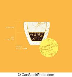 Original Espresso Macchiato Modern Recipe - Retro Grunge...