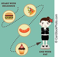 Fat Overweight Business Woman Background With Her Lifestyle