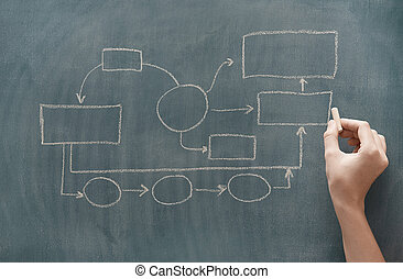 Flow chart drawing - Human hand drawing flow chart on a...