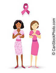 Breast cancer awareness women check - Breast cancer...