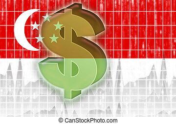 Flag of Singapore finance economy - Flag of Singapore,...