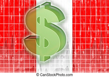 Flag of Peru finance economy