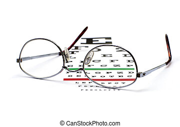 glasses on snellen eye sight chart test background