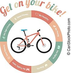 Get On Your Bike - Advantages of riding a bicycle or bike,...